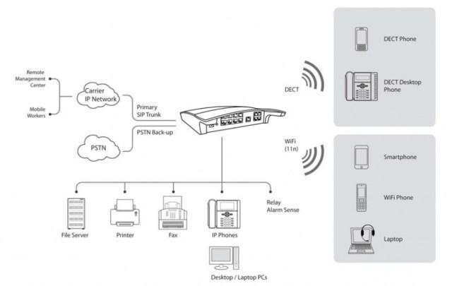 Network sbg-1000.jpg