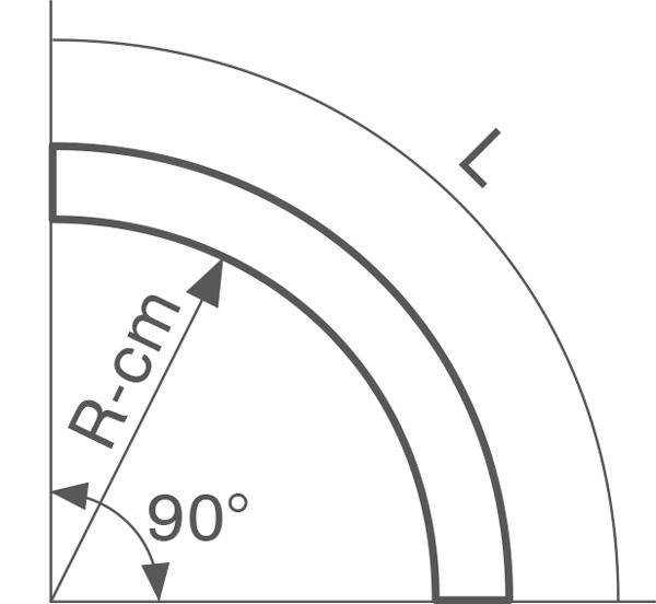 Curve per binari