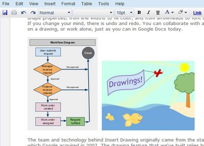 Insert Drawing Google Docs