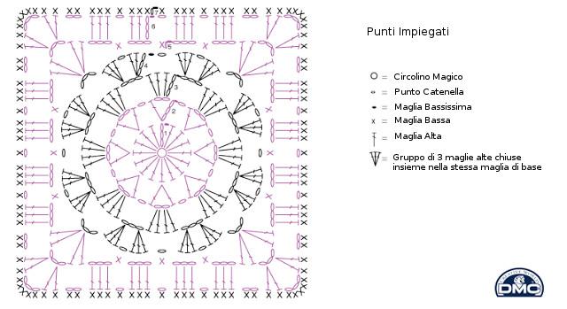 Come Realizzare una Coperta allUncinetto  Piastrelle Colorate  Arte Del Ricamo