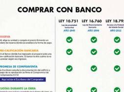 comparacion_leyes_prev