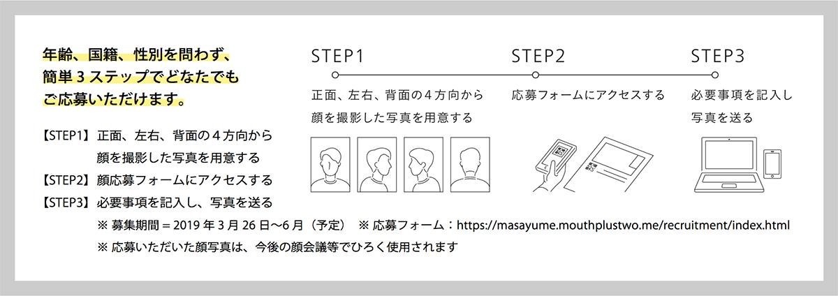 "Projek Seni Unik ""Masayume"" Yang Akan Diselenggarakan Menjelang Olimpiade 2020 Kota Tokyo !"