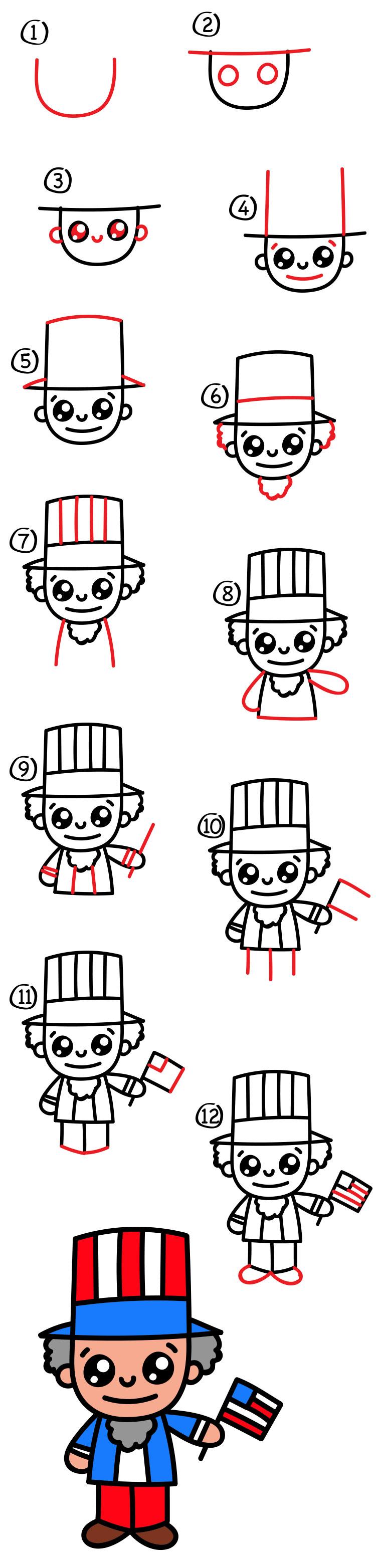 Easy Cartoons Draw Spongebob