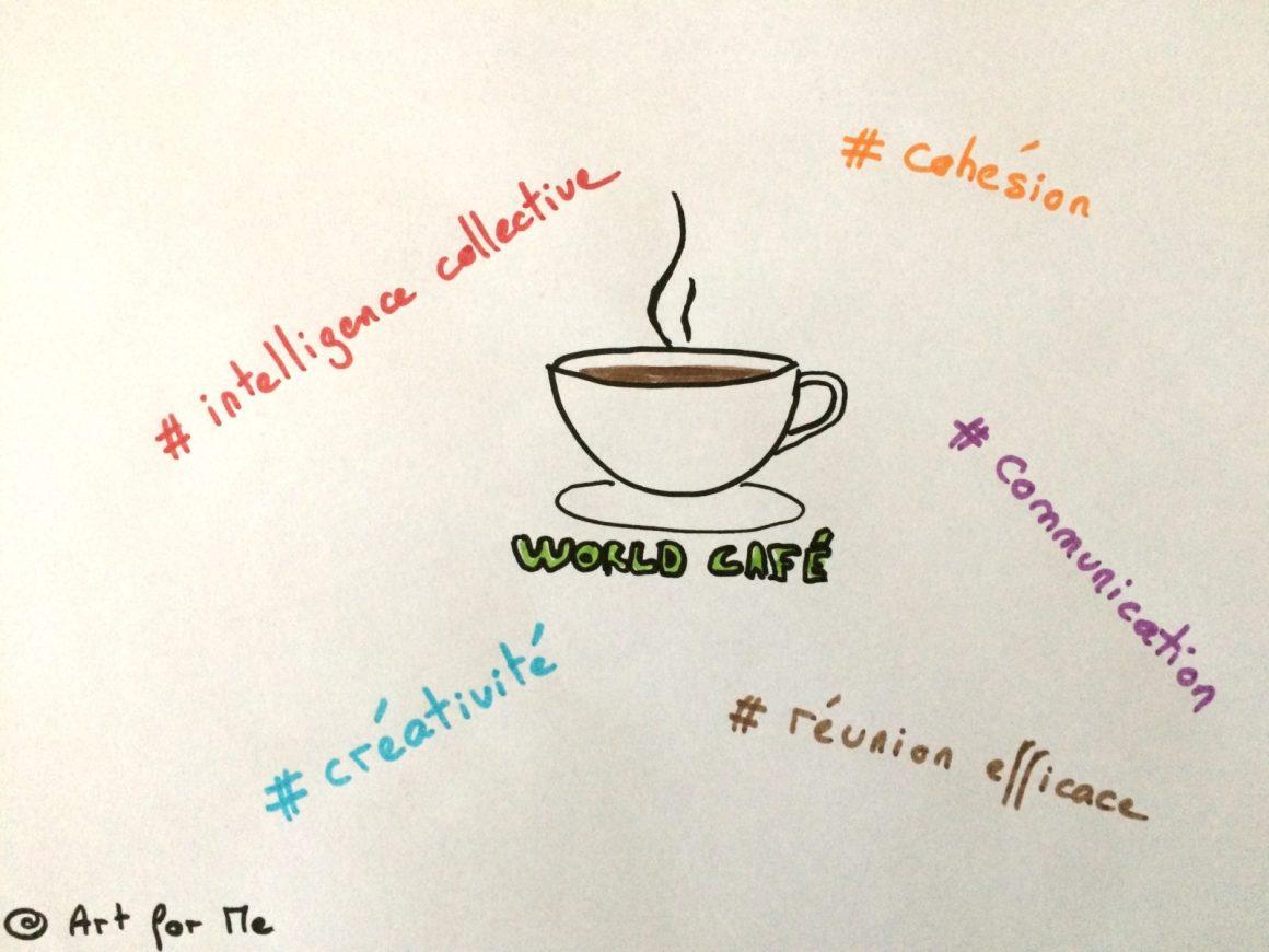 Word-Café-participation-créativité