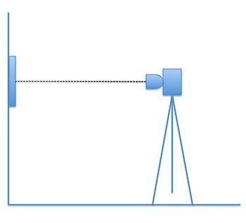 Lens kalibrasyonu nedir, nasıl yapılır - Şekil 1