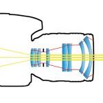 Diyaframı Kısıyorum Ama Fotoğrafım Hala Net Değil; Işık Saçılması (Diffraction Etkisi)
