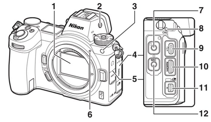 Nikon Z7 Ön ve Yan görünüş