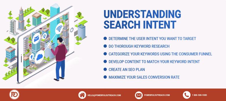 Understanding User Intent?
