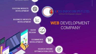 Photo of Best Website Development Company to Make You the King of Market