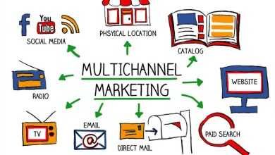 Photo of Essential Aspects To Be Considered While Marketing In Multiple Channels