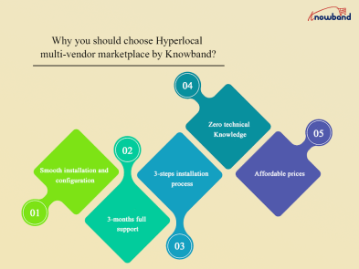 Knowband Hyperlocal Marketplace