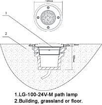 LED Path 100-LED Series