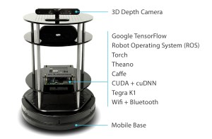 deep-learning-robot-18
