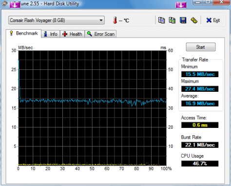 hdtune_benchmark_corsair_flash_voyager8go1