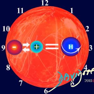 Universal equation