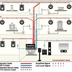 Cat 5 Wall Jack Wiring Diagram Frog Dissection Labeled Home 4 23 Tefolia De Cat5 Schematic We