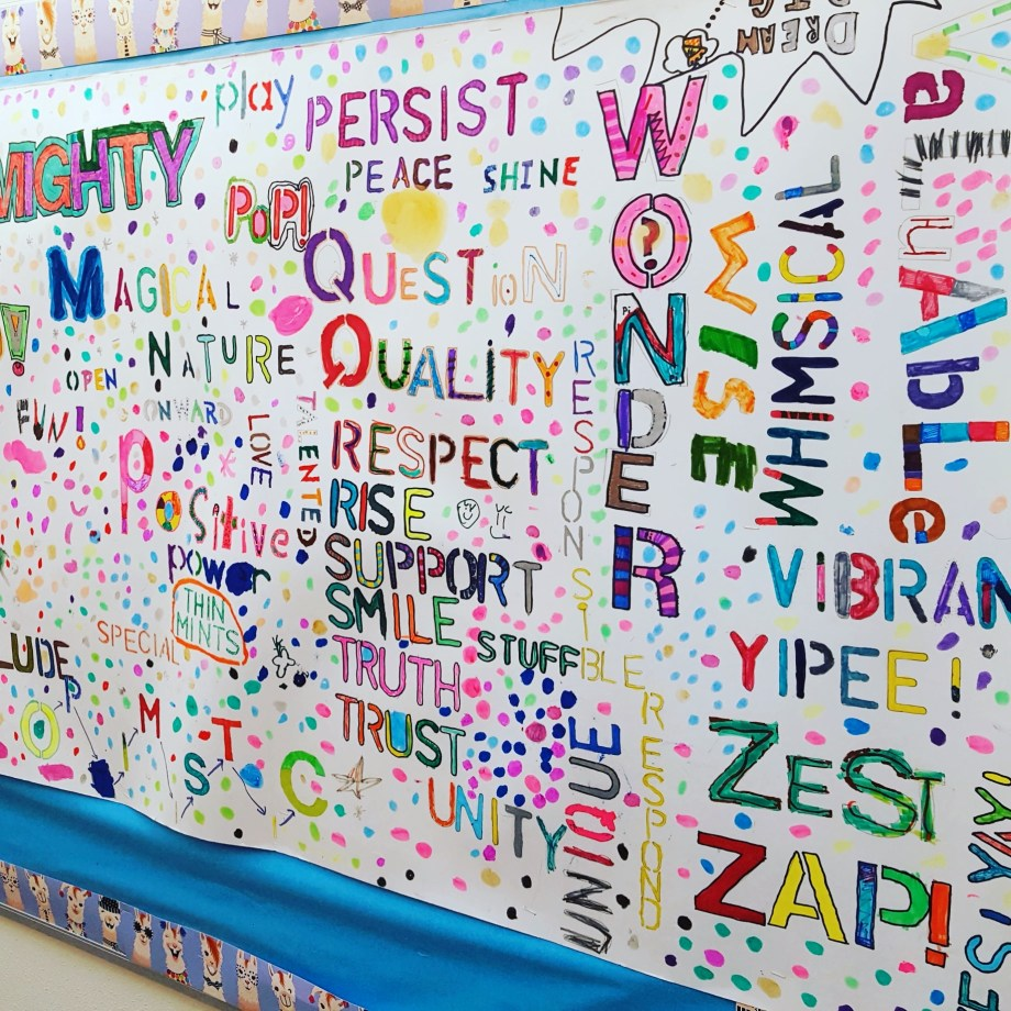 Positive words banner inspiring for back to school art is basic then we used letter stencils of varying sizes to write the words these were colored in with patterns and designs spiritdancerdesigns Image collections