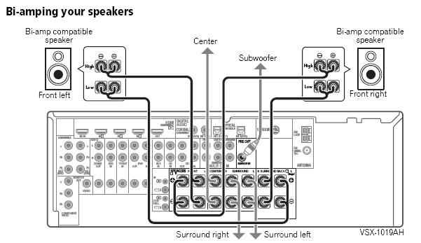 Yamaha check sp at high volume