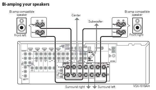 how to connect bi wiring speakers