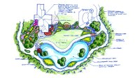 Uye Home: Backyard Landscape Plans
