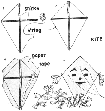 Kite Making Instructions for Kids : How to Make Toy Kites