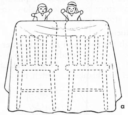 Make Puppet Theaters : How to Make Puppet Stages for Kids