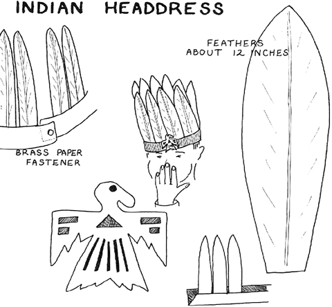 How to Make Native American Indian Headdress for Kids