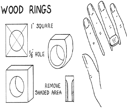How to Make Wooden Rings for Kids : Woodworking Craft for