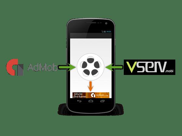 [Review] Ad Network Mediation บน AdMob กับ Vserv.mobi : Part 3 การเขียนคำสั่ง