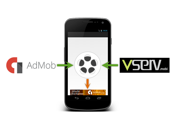 Ad Network Mediation AdMob and Vserv