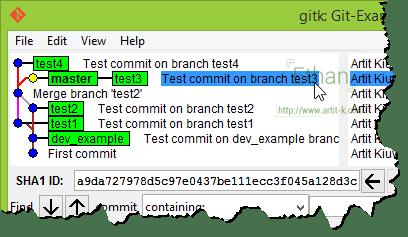 gitk แสดงผลหลังจาก Merge Branch test3 สู่ master