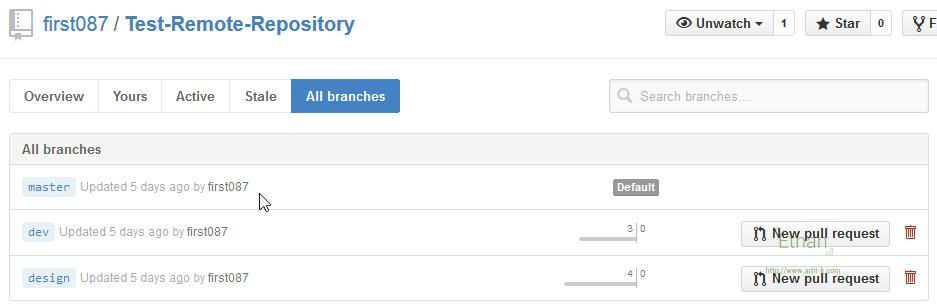 Branch ต่าง ๆ บน Remote Repository ที่ GitHub