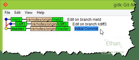 Git Mergetool Codelab