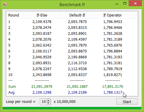 ผลการ Benchmark If บน Windows 8.1 64 bit