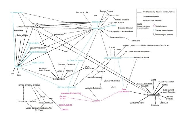 """Preview of """"Network Map"""""""