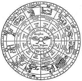 Mandala Meaning from Aztecs to Jung