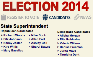 Figure 1. Candidates for Georgia State Superintendent as listed on the EmpowerEd Take Action Site.