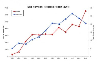 progress-report_560_373_s_c1