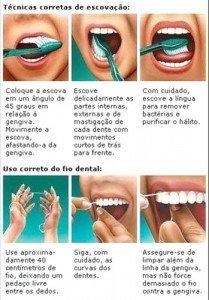 Imagem: Uniodontorio