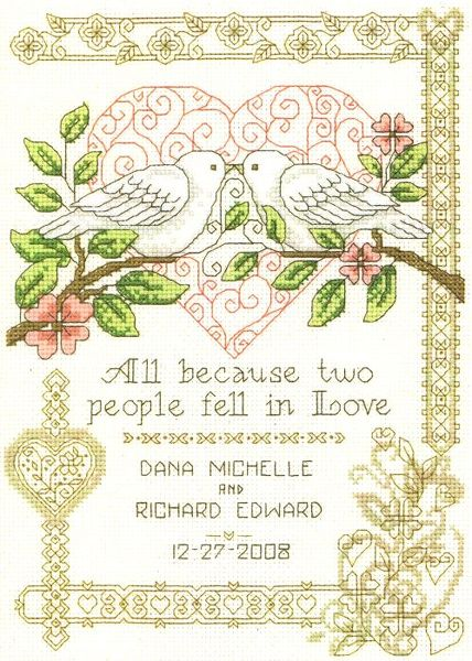 Download All Because - cross stitch pattern by Imaginating