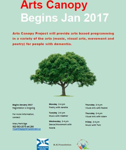 Arts Canopy Poster