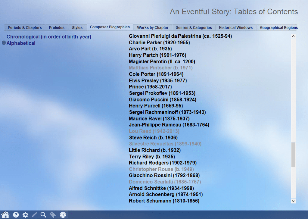 MITA's tables of contents, sorted alphabetically by composer biographies