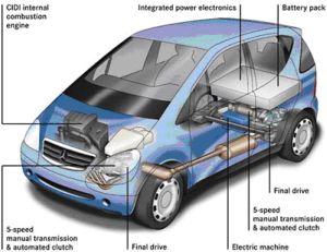 hybrid-car.jpg