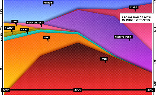 ff_webrip_chart2