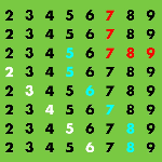 Numbers Can Be Beautiful, And That Might Affect Whether Security Codes Are Truly Random At All