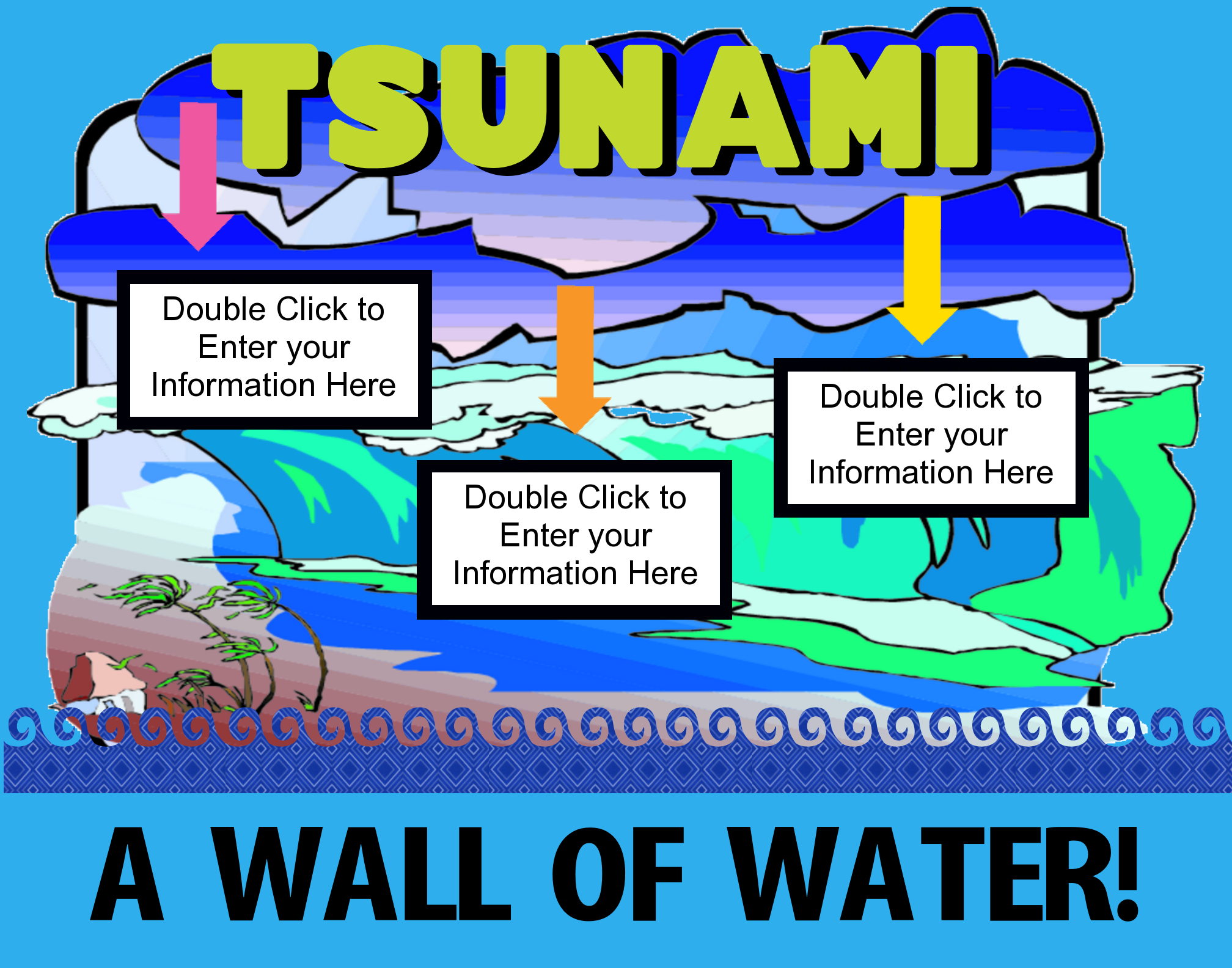 tsunami diagram with labels dpdt toggle switch wiring make a science fair project about wave ocean