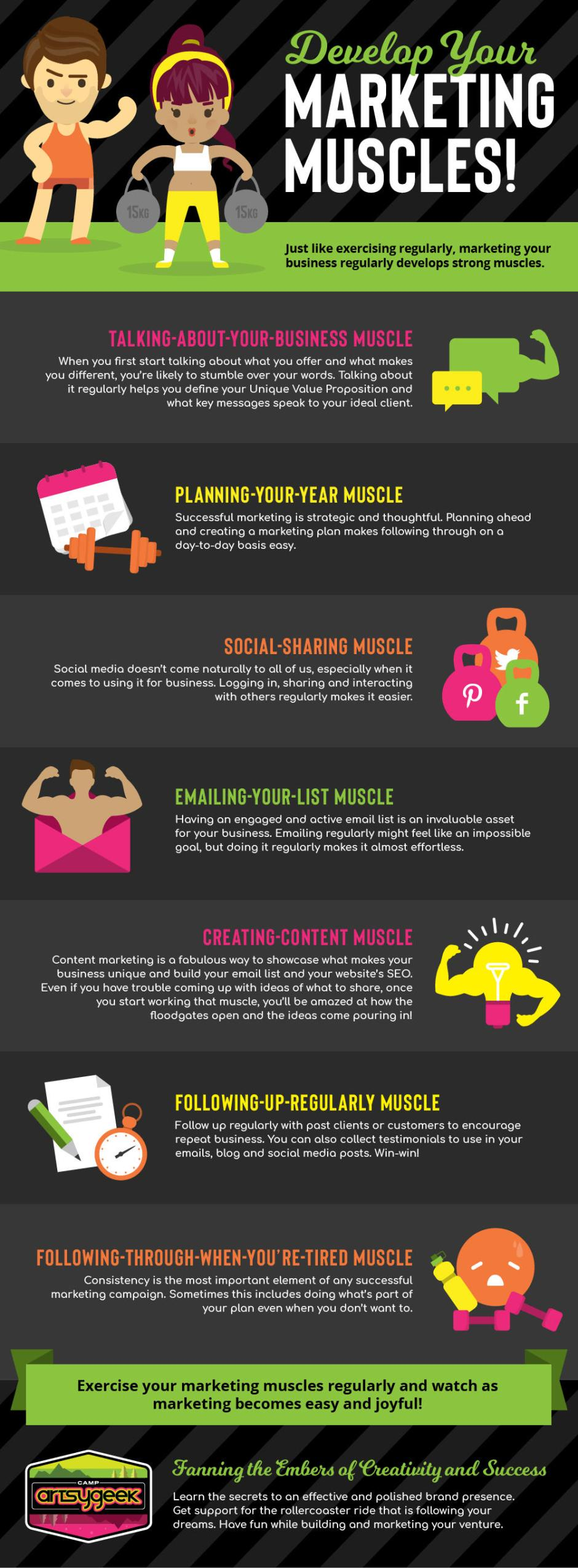 Develop Your Marketing Muscles Infographic