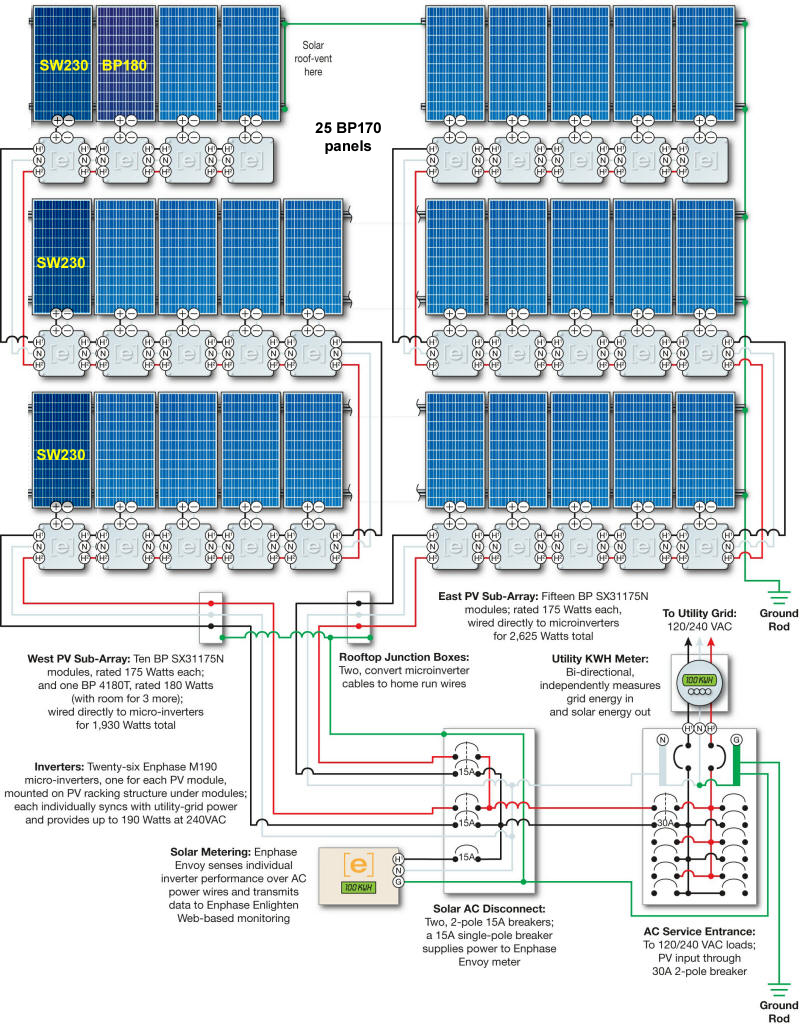 solar panel wire diagram wiring for power system efcaviation 4 pin relay driving lights rv best library art tec installing inverters rh arttec net hard inverter circuit home