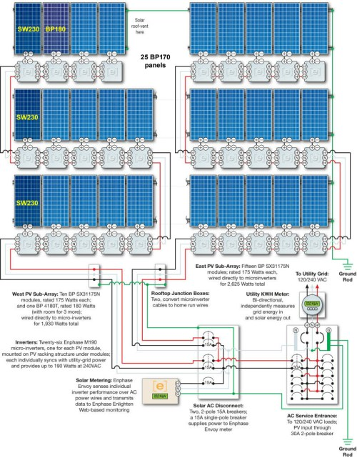 small resolution of solar panel system wiring