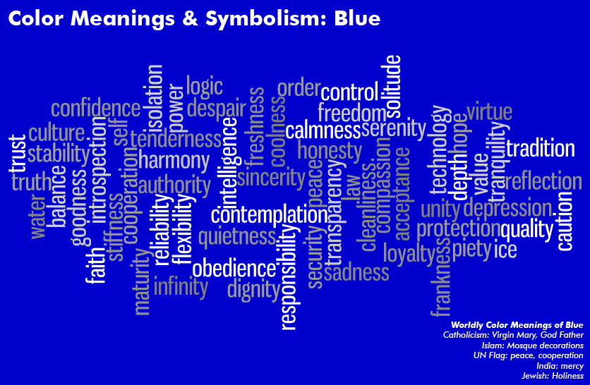 color meanings color symbolism